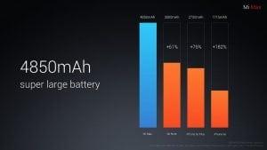 Xiaomi_Max_battery