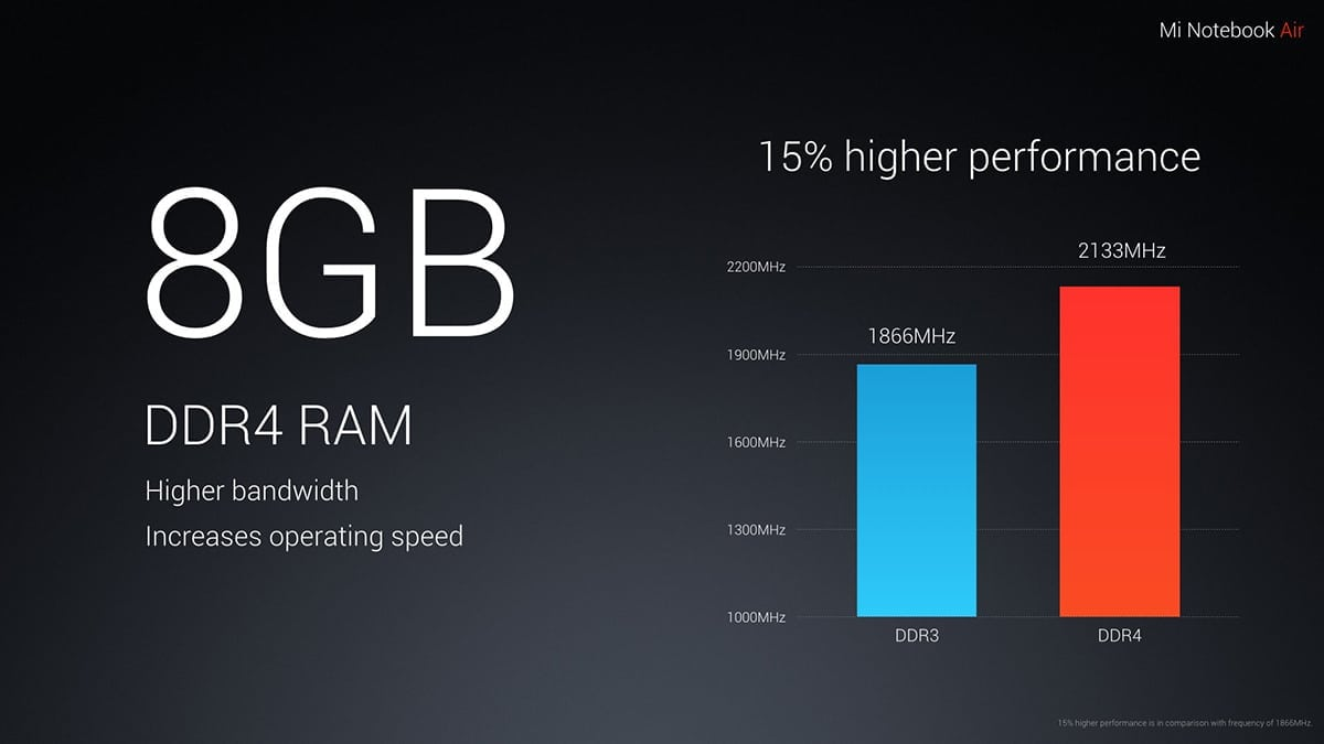Xiaomi Air 13 Laptop performance