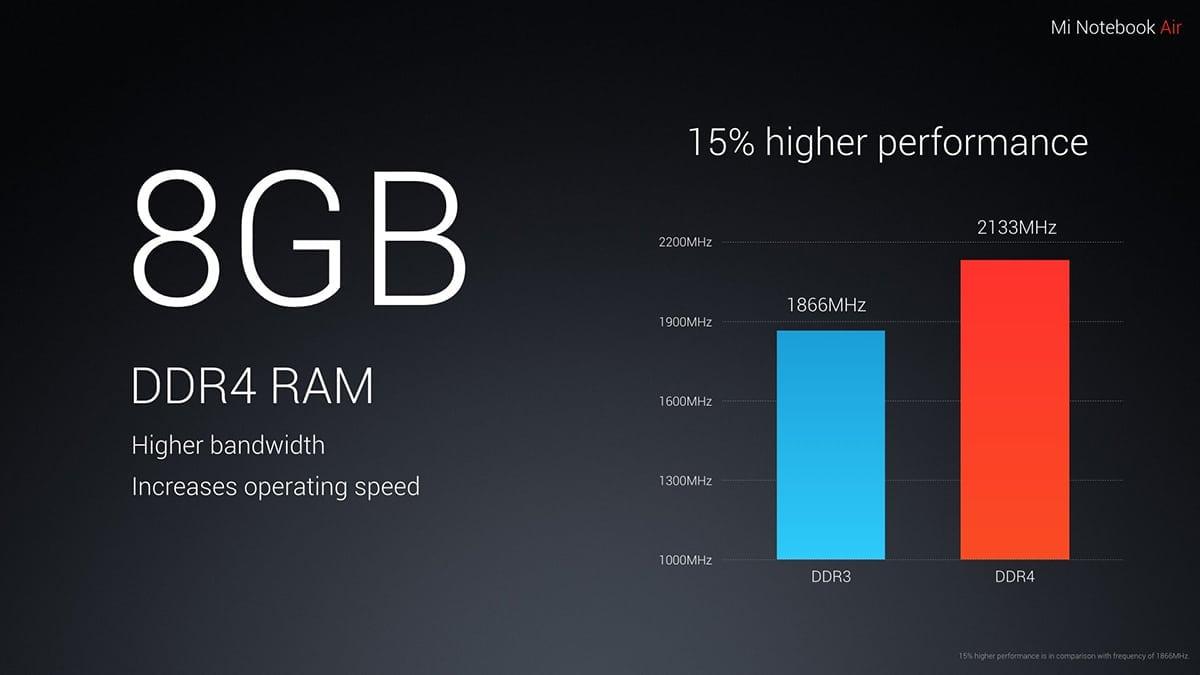 Xiaomi Air 13 Laptop performance