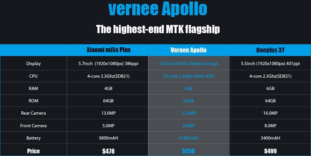 Vernee Apollo Review