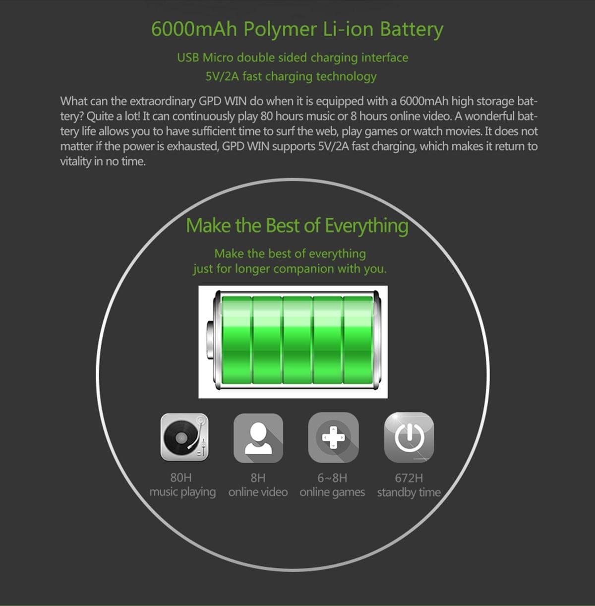 GPD WIN GamePad Battery