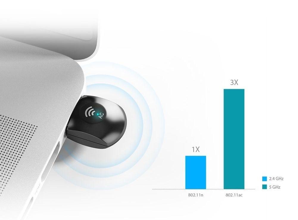 dodocool USB Wireless WiFi Adapter AC600 Dual Band Review