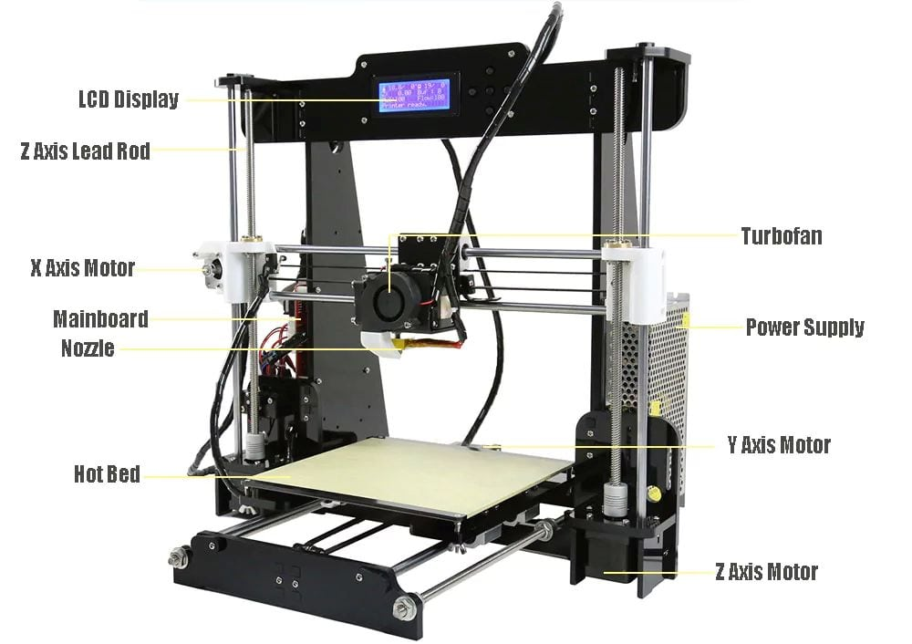 Anet A8 3D Printer review assembling