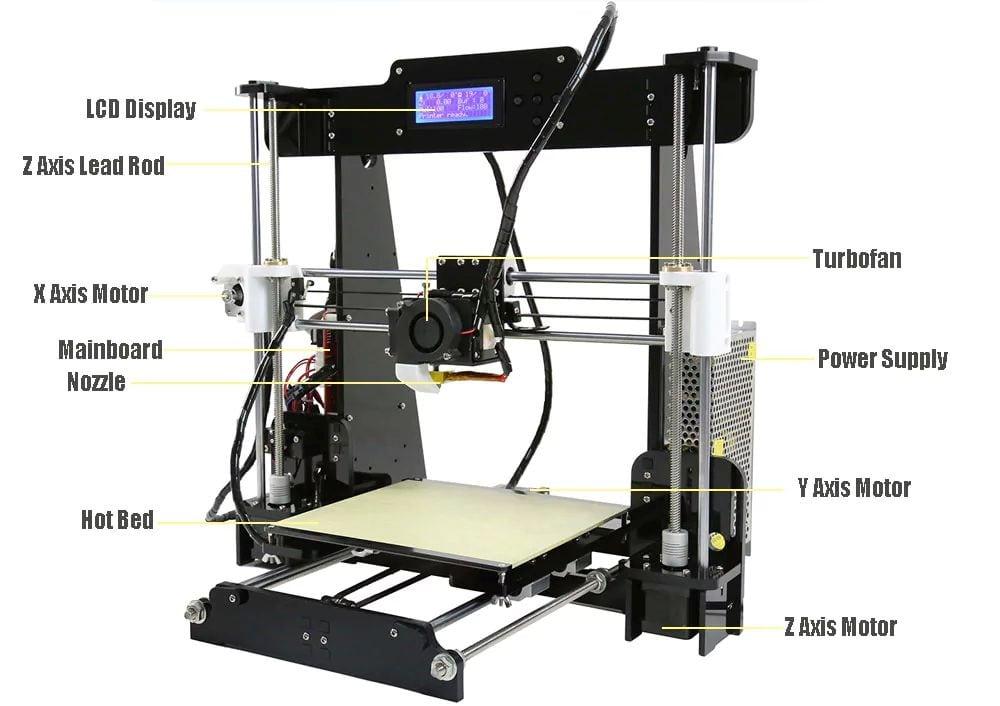 Anet A8 Desktop 3d Printer Review A High Accuracy Budget