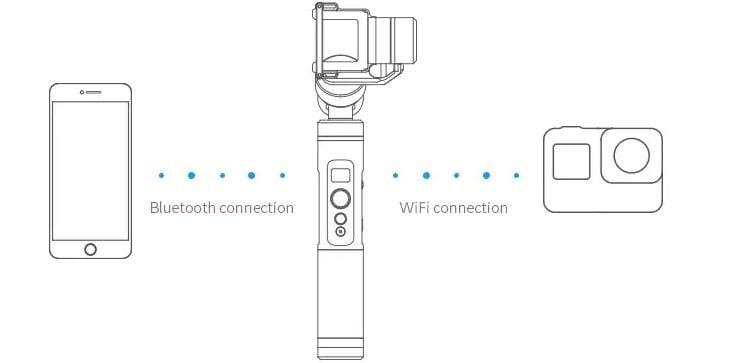 FeiyuTech G6 wifi bluetooth review